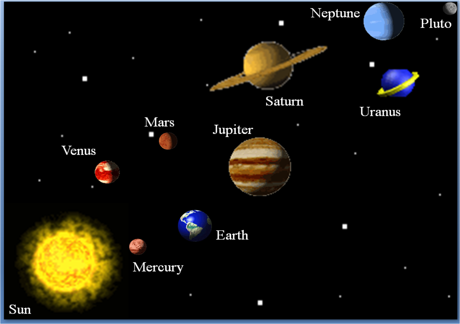 all the planets names - photo #22